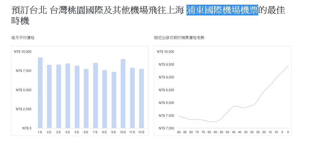 上海浦東機場-機票價格