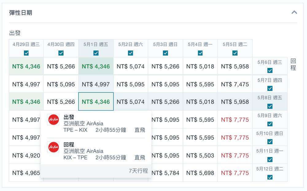 彈性出發時間搜尋機票價格